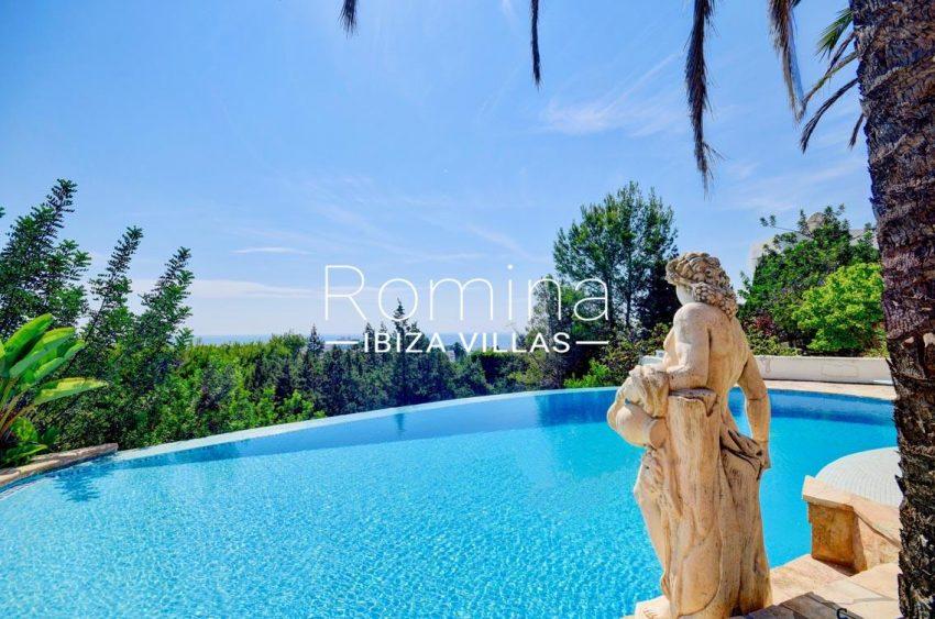 villa gio ibiza-1pool sea view3
